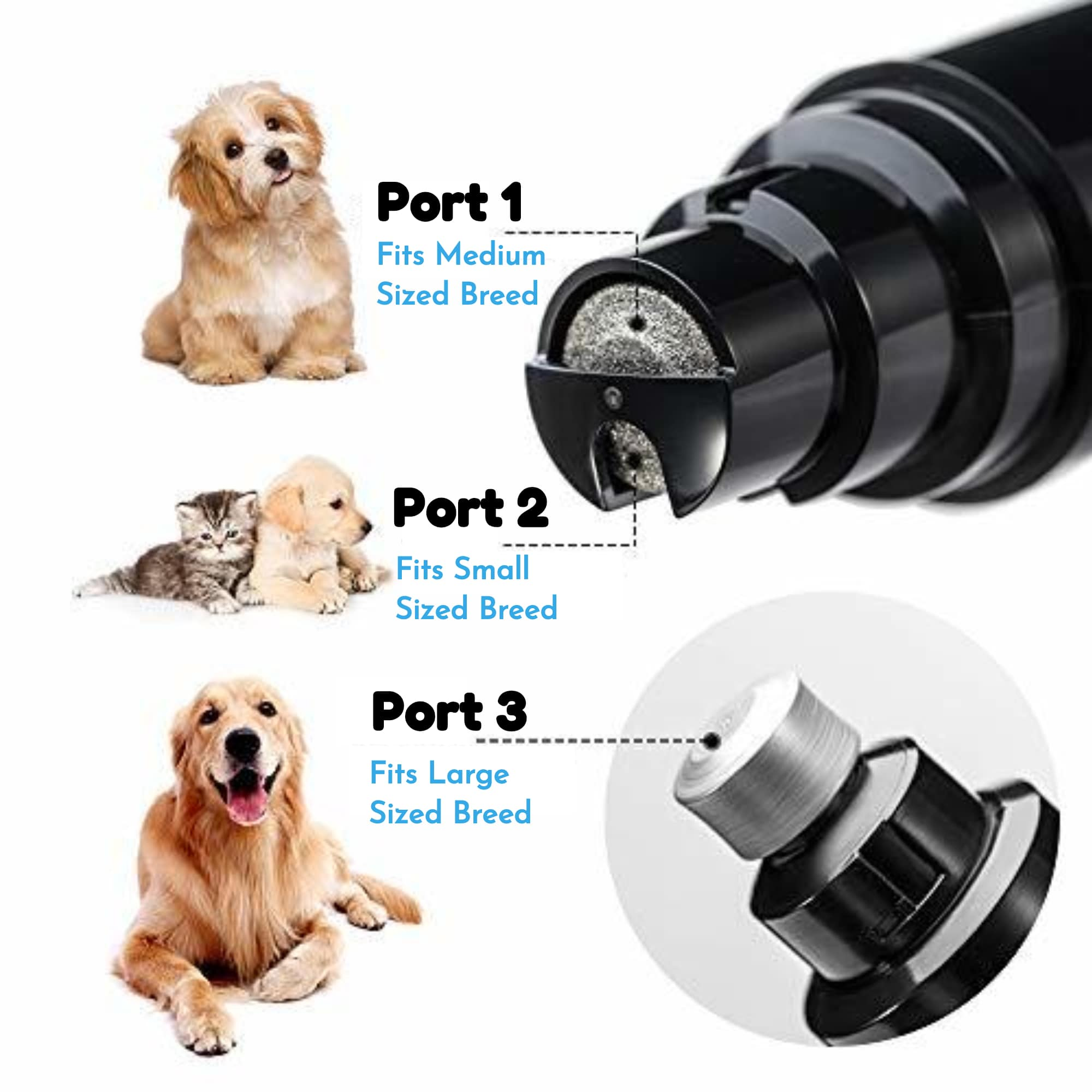 ComfyGears™ Gentle Pet Nail Trimmer