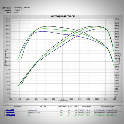 BMW (M)135i, M235i, 335i N55 Pure Stage 1 Upgrade Turbolader - 55parts.de