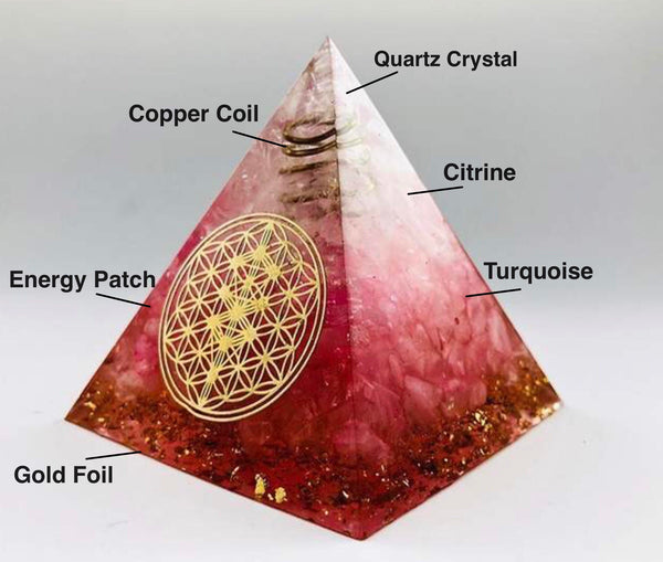 Ultimate Orgone EMF Shielding Pyramid