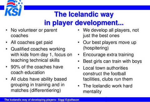 Icelandic Player Develpment