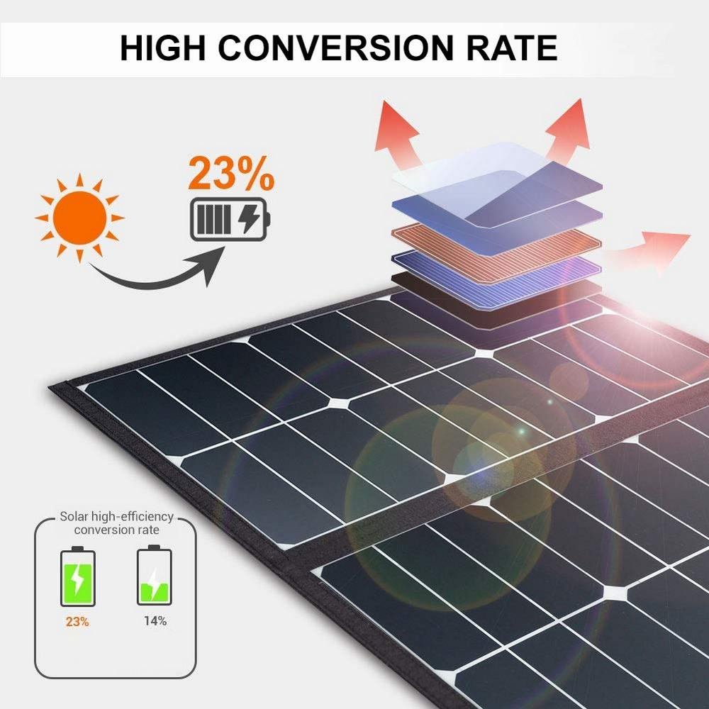 HYTX 100W Foldable Solar Panel Charger for Suaoki/Goal Zero Yeti/Paxcess/ROCKPALS Power Station Generators / Battery Pack and USB Charging Devices, Laptop, Tablet, GPS, Phones, iPad, with 2 USB Outlet