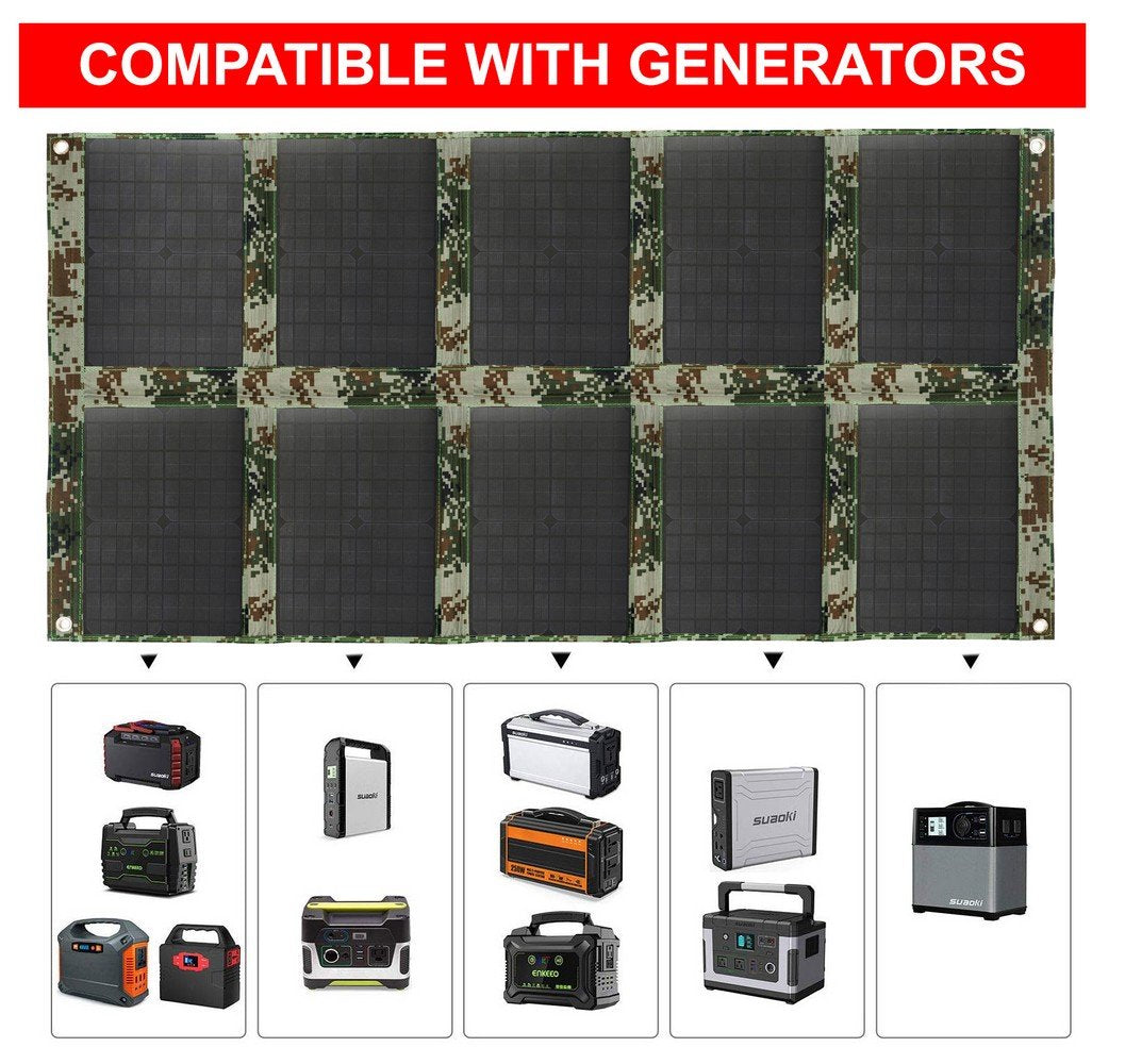 HYTX 120W Foldable Solar Panel Charger for Suaoki/Goal Zero Yeti/Paxcess/ROCKPALS Power Station Generators / Battery Pack and USB Charging Devices, Laptop, Tablet, GPS, Phones, iPad, with 2 USB Outlet