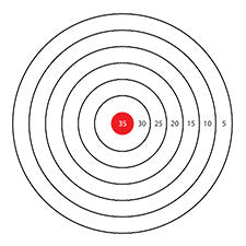 picture about Funny Printable Shooting Targets known as Cost-free PRINTABLE Capturing Aims Leaping Plans