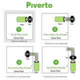 Piverto Indoor Growing Kit 4x4 Pro