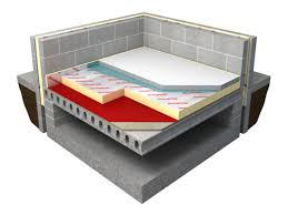 Xtratherm Floor Insualtion 25mm,50mm,75mm,100mm,125mm,150mm