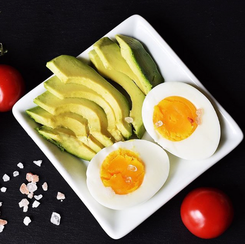 Ketogenic Diet 101: A Beginner's Guide 2020