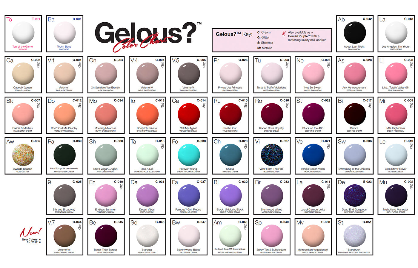LAUNCHED: NCLA GELOUS? 7-Free Gel Nail Polish - Made in Los Angeles