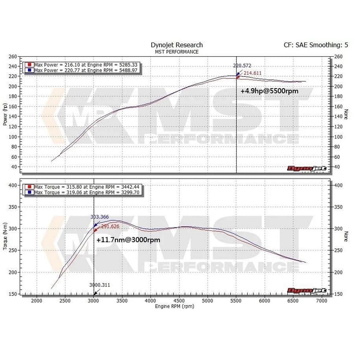 MST-BW-N2002 - Turbo Inlet Silicone Hose for BMW 2.0 Turbo N20