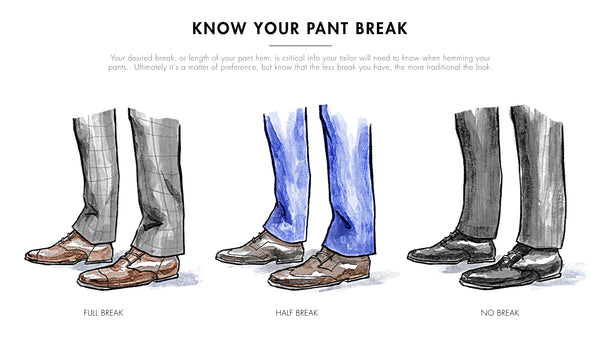 Know Your Pant Break