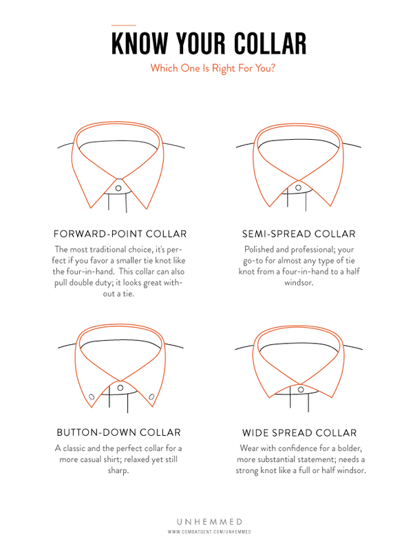 A Collar For Every Man