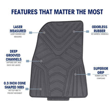Load image into Gallery viewer, All-weather Floor Mats for Tesla Model 3 2017-2020