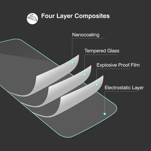 9H Tempered Glass Screen Protector for Tesla Model 3 & Tesla Model Y (Only available in Canada)