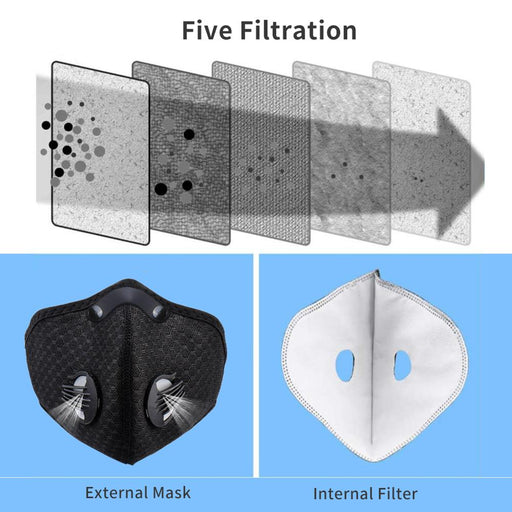Dust Mask Reuseable Activated Carbon Mesh Breathing Valve Mask - GEEKMANN✓