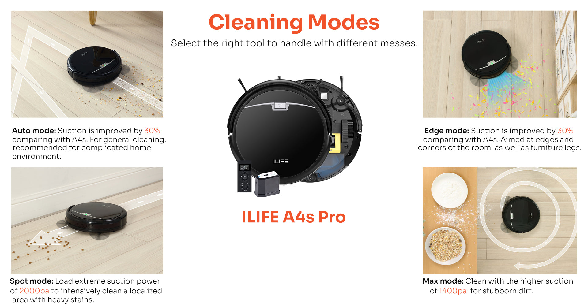 cleaning modes