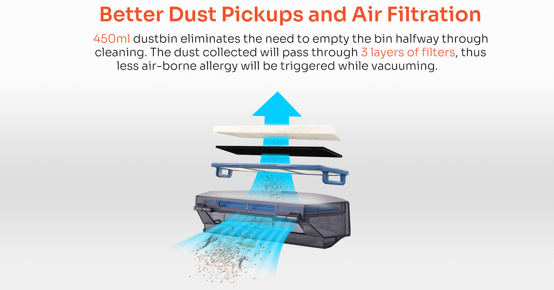 better dust pickups and air filtration