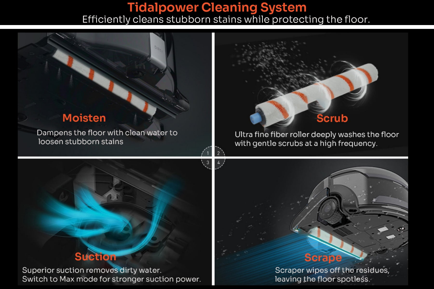 Tidalpower Cleaning System