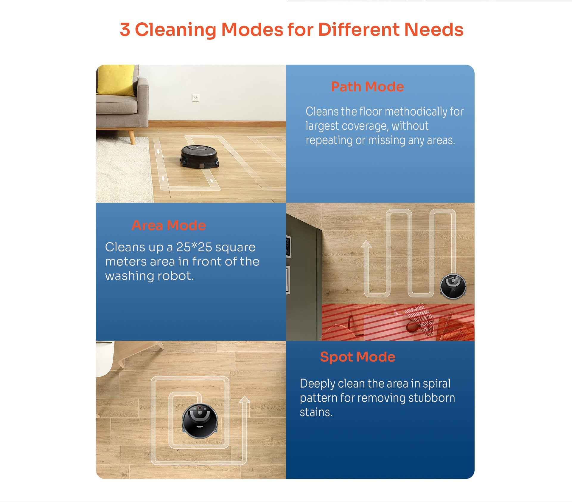 Three cleaning modes of different needs