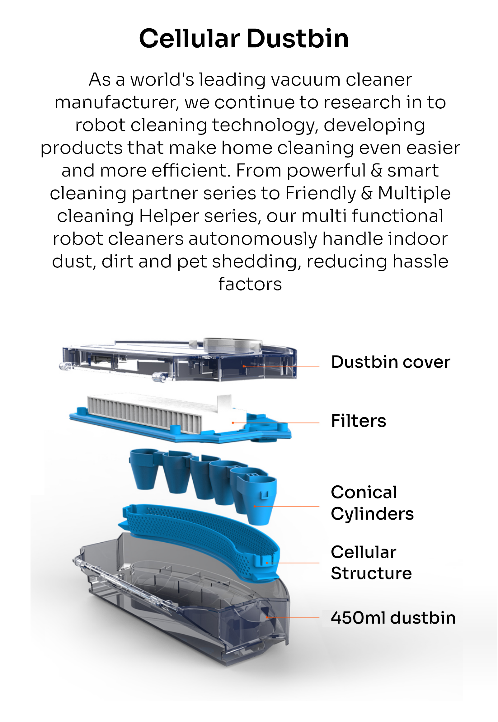 smart cleaning robot
