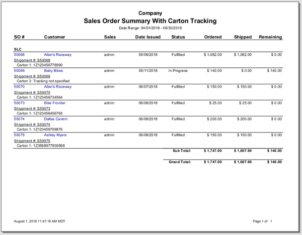 Sales Order Summary with Carton Tracking