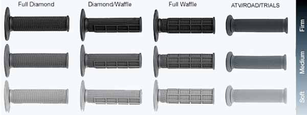 Renthal Single Compound Grip Chart