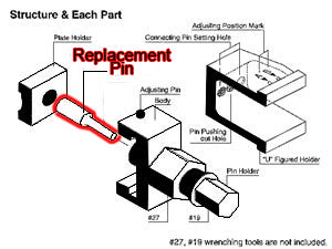 Replacement pin for CBRKM500