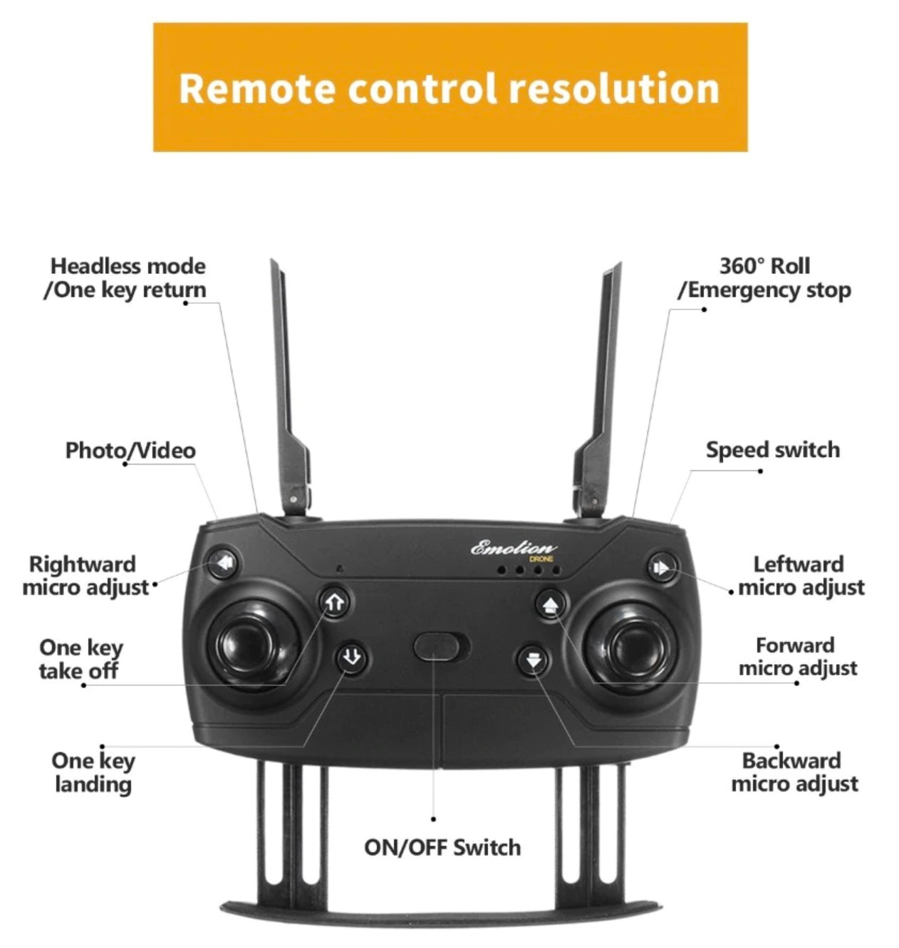 Best DroneX PRO® – HD Foldable High Performance Drone – New