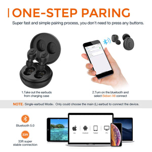 True Wireless Earbuds,  IP68 Waterproof 5.0  with Wireless Charging Case, Binaural Stereo Earbuds with Mic and Volume Control - BelCorner