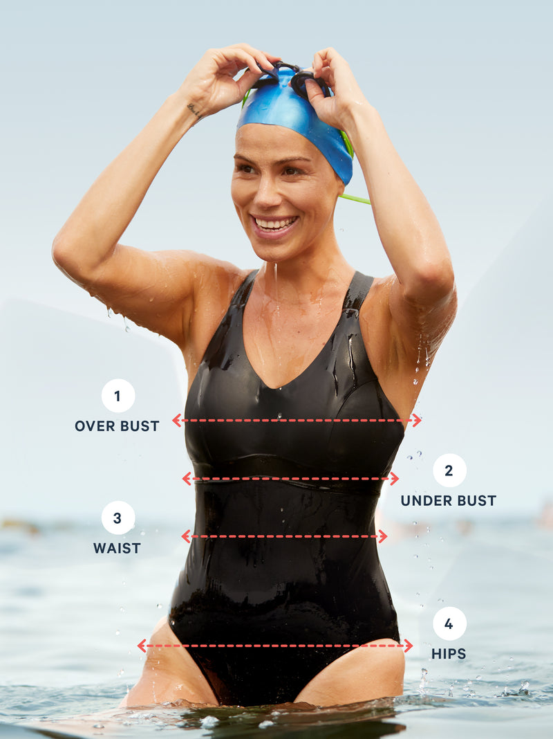 How To Measure. Joi Active Size Guide. Spark High Impact One Piece. Run, Swim, Jump On In.
