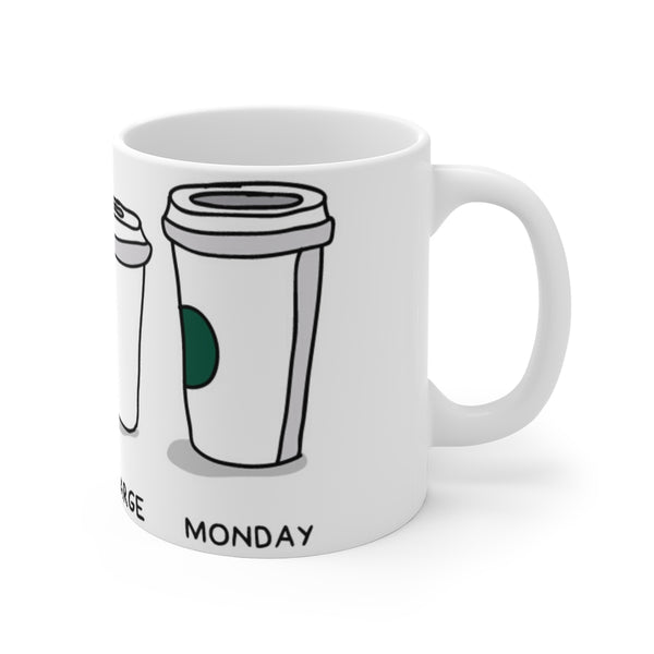 Coffee Sizes Mug