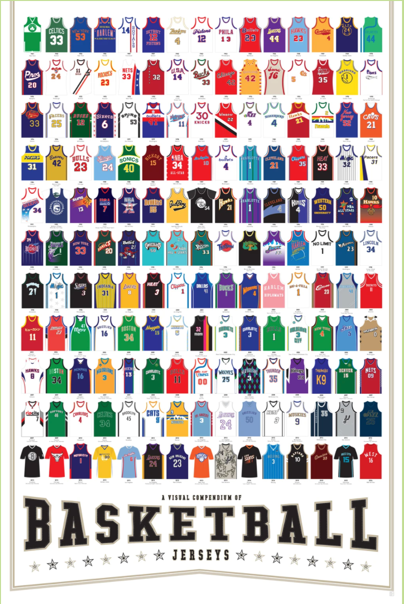 Basketball Jerseys Poster
