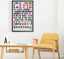 Load image into Gallery viewer, Basketball Jerseys Poster
