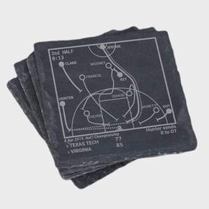 Greatest 2019 UVA Plays - Slate Coasters Set