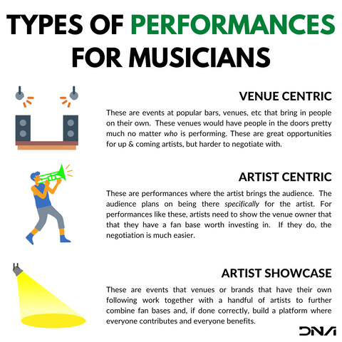 Types of Performances for Musicians | De Novo Agency