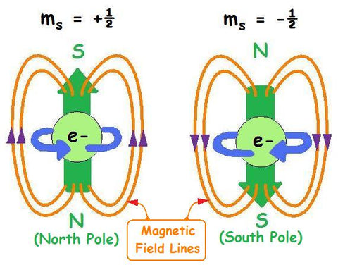 Photon as a pair of electrons