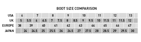Boot Sizing Guide