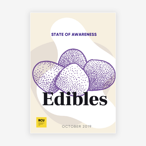 Cannabis Edibles - State of Awareness - October 2019 Survey