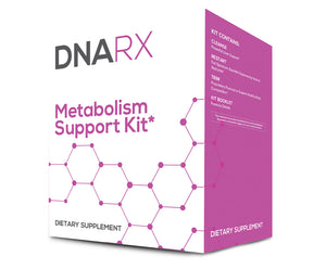 Metabolism Support Kit