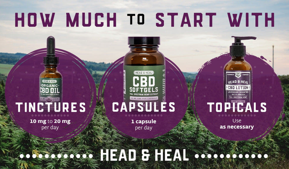 how much cbd to start with