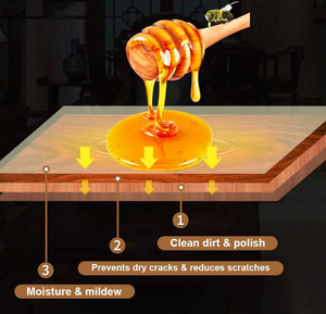 Mintiml Beeswax Polish ***Buy 1, Get 1 Free*** (Limited Time Promotion-50% OFF)