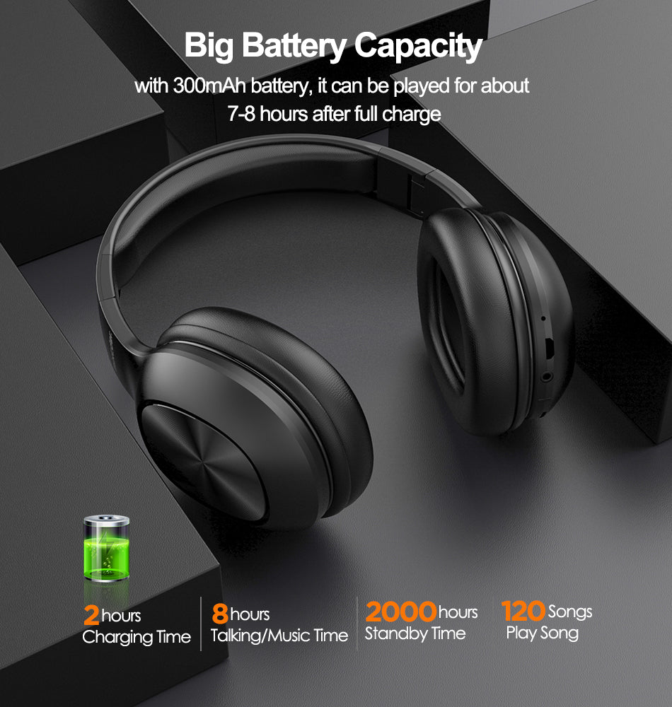 Mixcder HD901 Wireless  Bluetooth Foldable Headphone