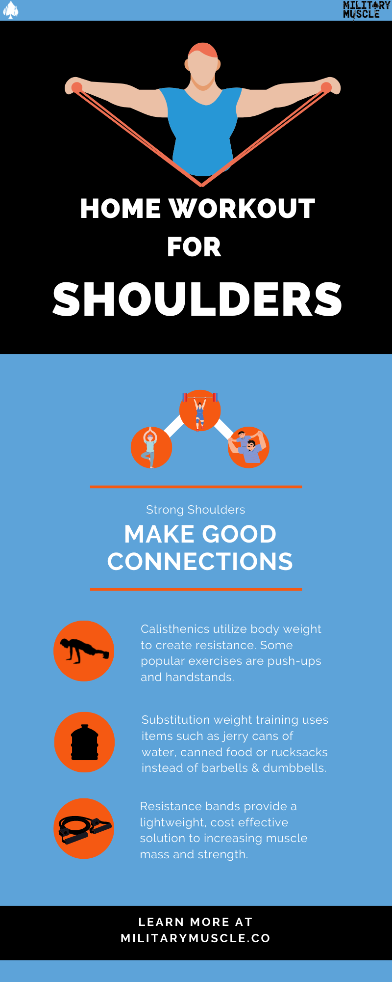 home workout for shoulders