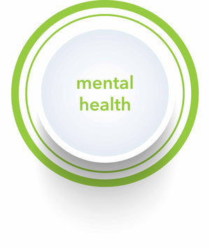 The Memory Health supplement is clinically proven to support mental health