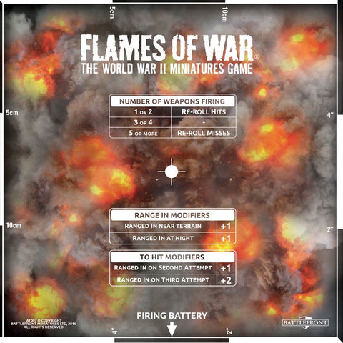Flames of War: Artillery Template (AT007)