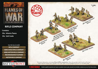 Flames of War Late War: Soviet Rifle Company (SBX79)