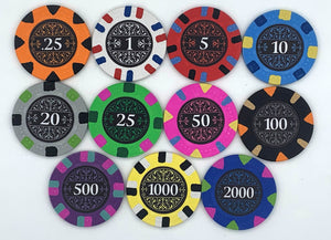 "Poker Chip Labels - ""The Bank"""
