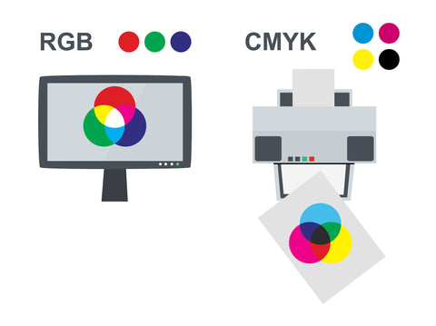 RGB vs CMYK diagram | The Hello Bureau Blog