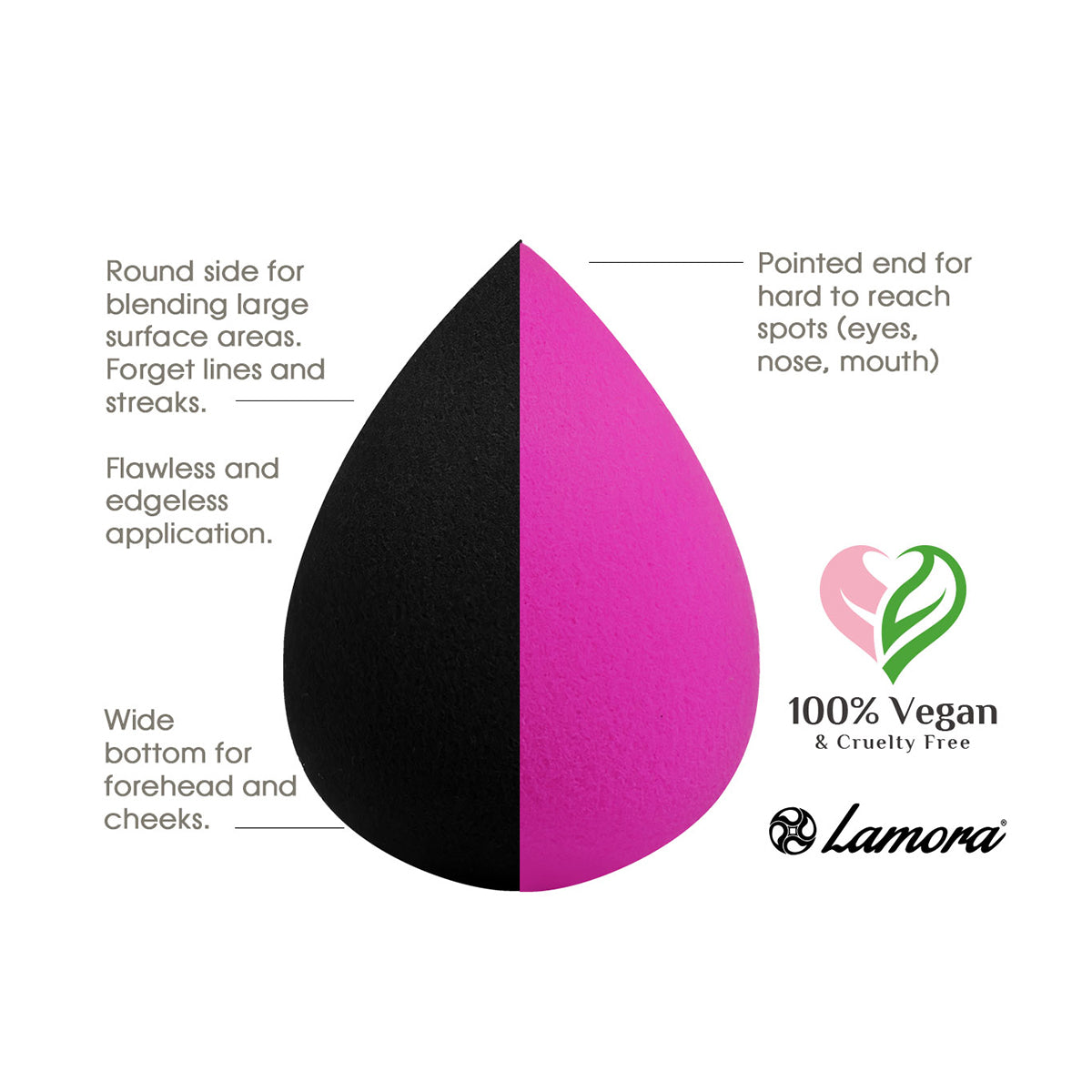 What makes a good traditional makeup blending sponge from Lamora Beauty