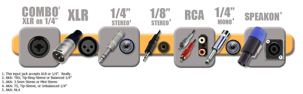Cables and Adapters for Audio and Visual Equipment