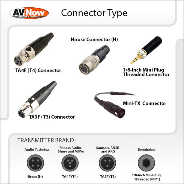 Headset Connector Types for Microphones and Transmitters