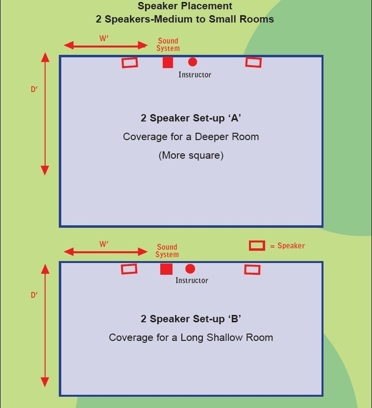 Speaker Placement for Group Exercise Rooms